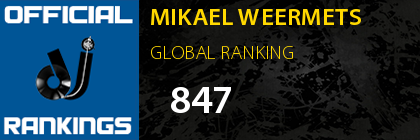 MIKAEL WEERMETS GLOBAL RANKING