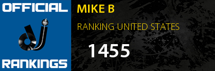 MIKE B RANKING UNITED STATES