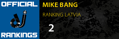 MIKE BANG RANKING LATVIA