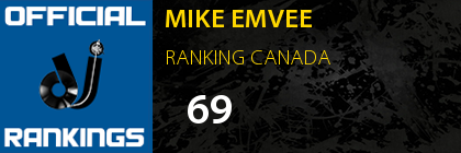 MIKE EMVEE RANKING CANADA