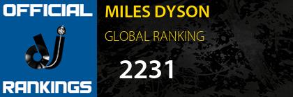 MILES DYSON GLOBAL RANKING