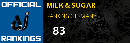 MILK & SUGAR RANKING GERMANY