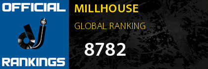 MILLHOUSE GLOBAL RANKING