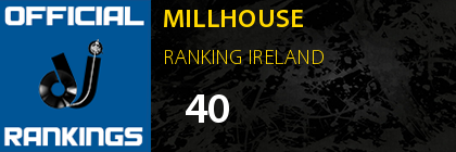 MILLHOUSE RANKING IRELAND