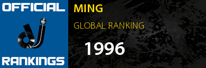 MING GLOBAL RANKING