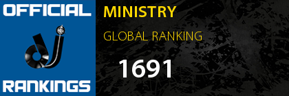 MINISTRY GLOBAL RANKING