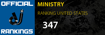MINISTRY RANKING UNITED STATES