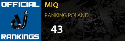 MIQ RANKING POLAND