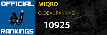 MIQRO GLOBAL RANKING