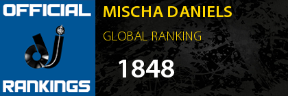MISCHA DANIELS GLOBAL RANKING