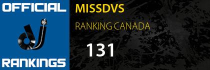 MISSDVS RANKING CANADA