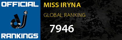 MISS IRYNA GLOBAL RANKING