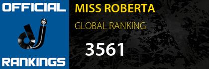 MISS ROBERTA GLOBAL RANKING