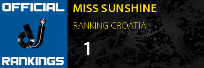 MISS SUNSHINE RANKING CROATIA