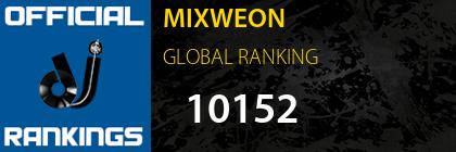 MIXWEON GLOBAL RANKING