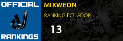 MIXWEON RANKING ECUADOR