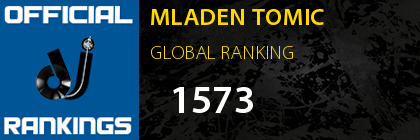 MLADEN TOMIC GLOBAL RANKING