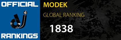 MODEK GLOBAL RANKING