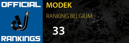 MODEK RANKING BELGIUM