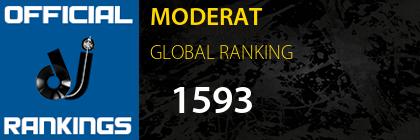 MODERAT GLOBAL RANKING