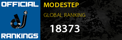 MODESTEP GLOBAL RANKING