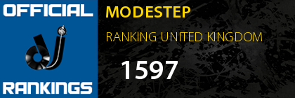 MODESTEP RANKING UNITED KINGDOM