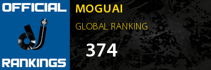 MOGUAI GLOBAL RANKING