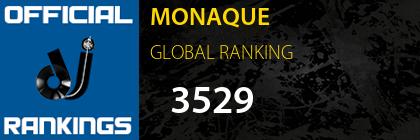 MONAQUE GLOBAL RANKING