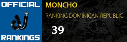 MONCHO RANKING DOMINICAN REPUBLIC