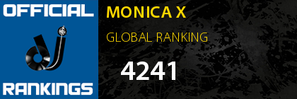MONICA X GLOBAL RANKING