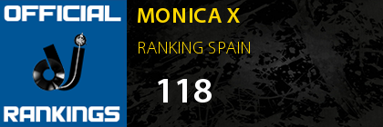 MONICA X RANKING SPAIN