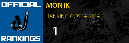 MONIK RANKING COSTA RICA