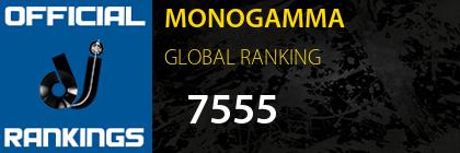 MONOGAMMA GLOBAL RANKING