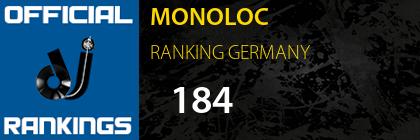 MONOLOC RANKING GERMANY