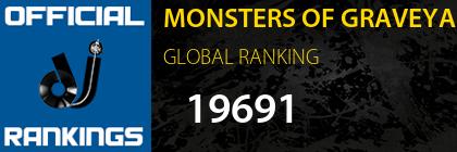 MONSTERS OF GRAVEYARD GLOBAL RANKING