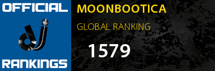 MOONBOOTICA GLOBAL RANKING