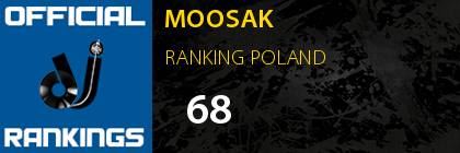 MOOSAK RANKING POLAND
