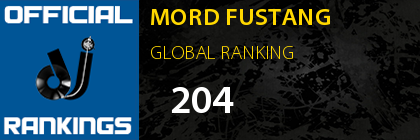 MORD FUSTANG GLOBAL RANKING