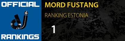 MORD FUSTANG RANKING ESTONIA