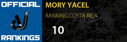MORY YACEL RANKING COSTA RICA