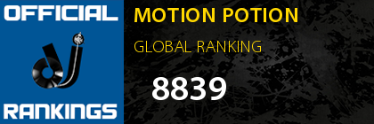 MOTION POTION GLOBAL RANKING