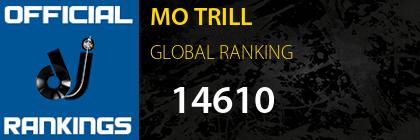 MO TRILL GLOBAL RANKING