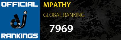 MPATHY GLOBAL RANKING