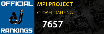 MPI PROJECT GLOBAL RANKING