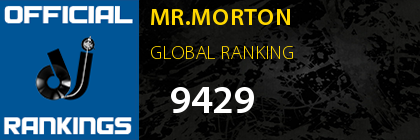 MR.MORTON GLOBAL RANKING
