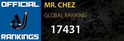 MR. CHEZ GLOBAL RANKING