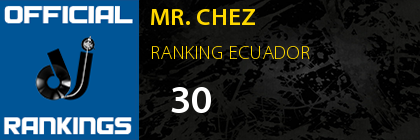MR. CHEZ RANKING ECUADOR
