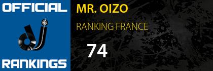 MR. OIZO RANKING FRANCE