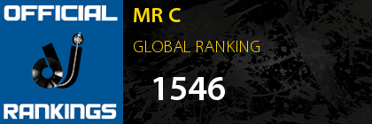 MR C GLOBAL RANKING