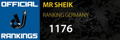 MR SHEIK RANKING GERMANY